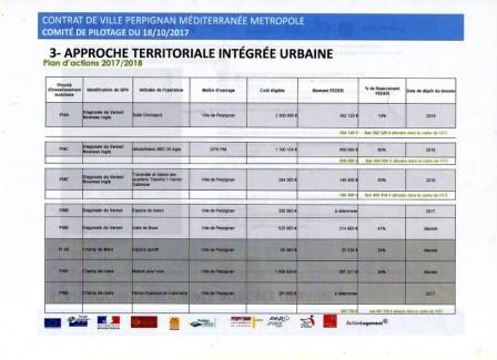 Approche Territoriale Intégrée Urbaine : plan d'action 2017/2018